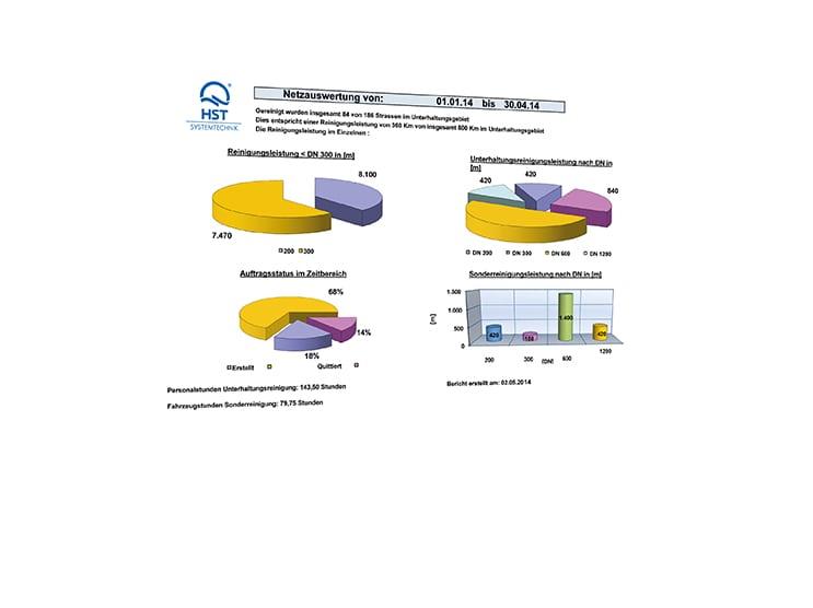 Netzauswertung_Seite 47-1