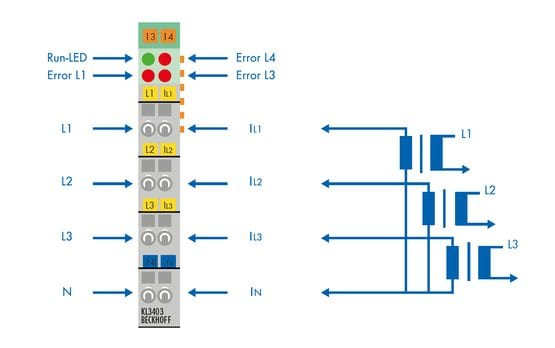 TeleMatic Condition Monitoring 1