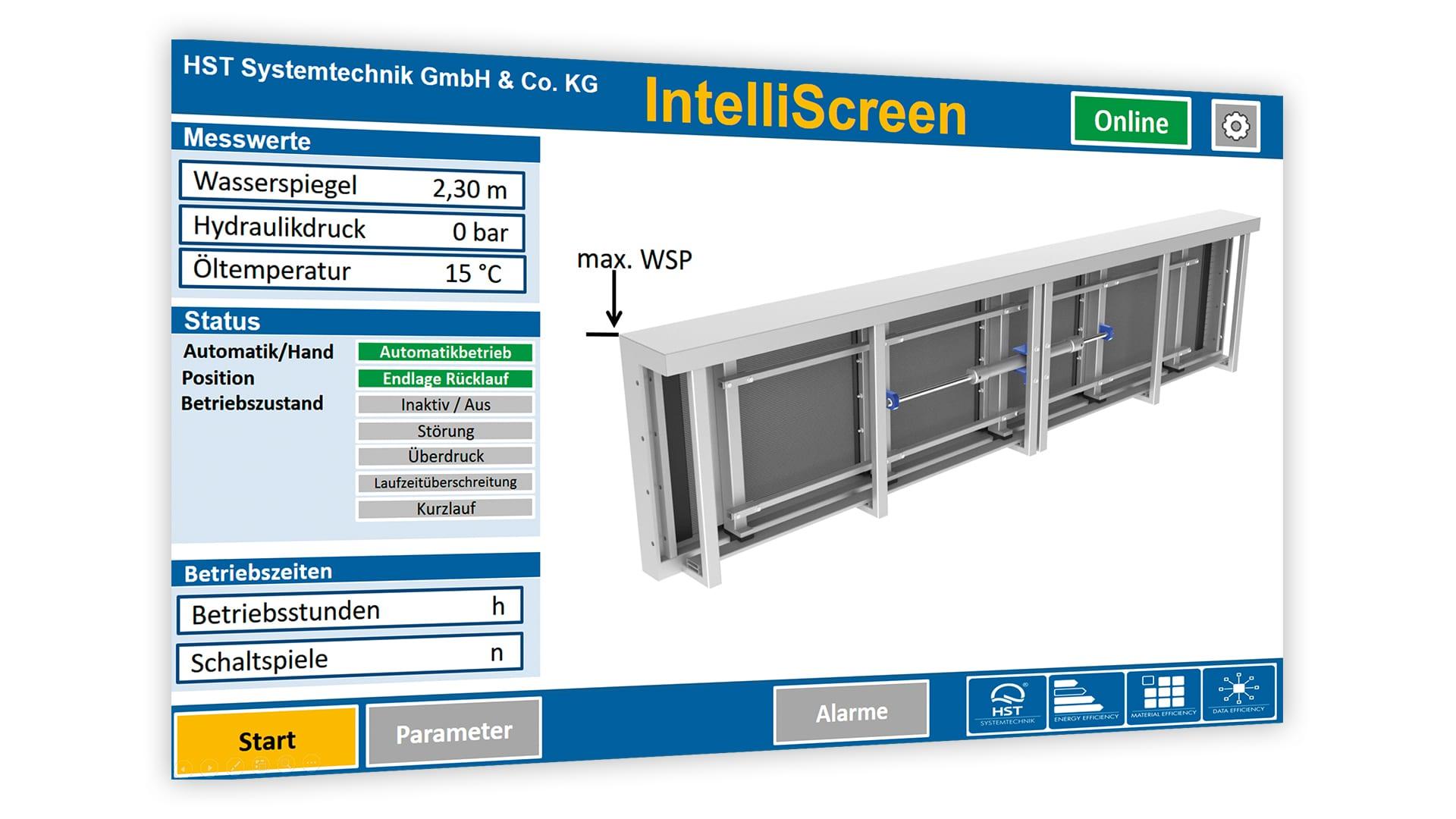 IntelliScreen 1