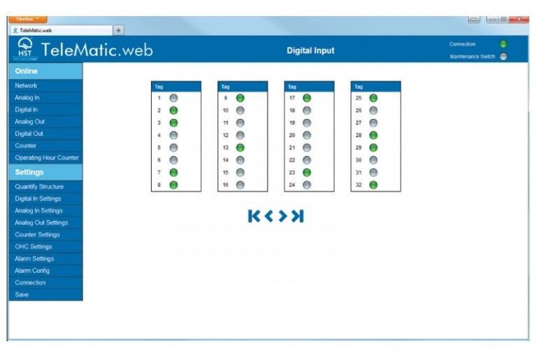 TeleMatic für die Steuerung - Standard 2