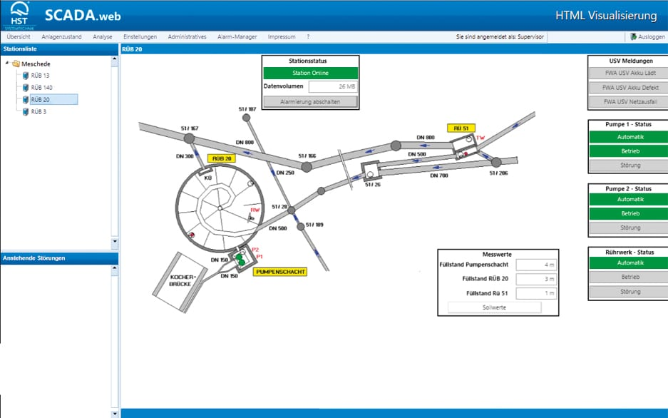 SCADA.web Visualisierung von Prozessen 2