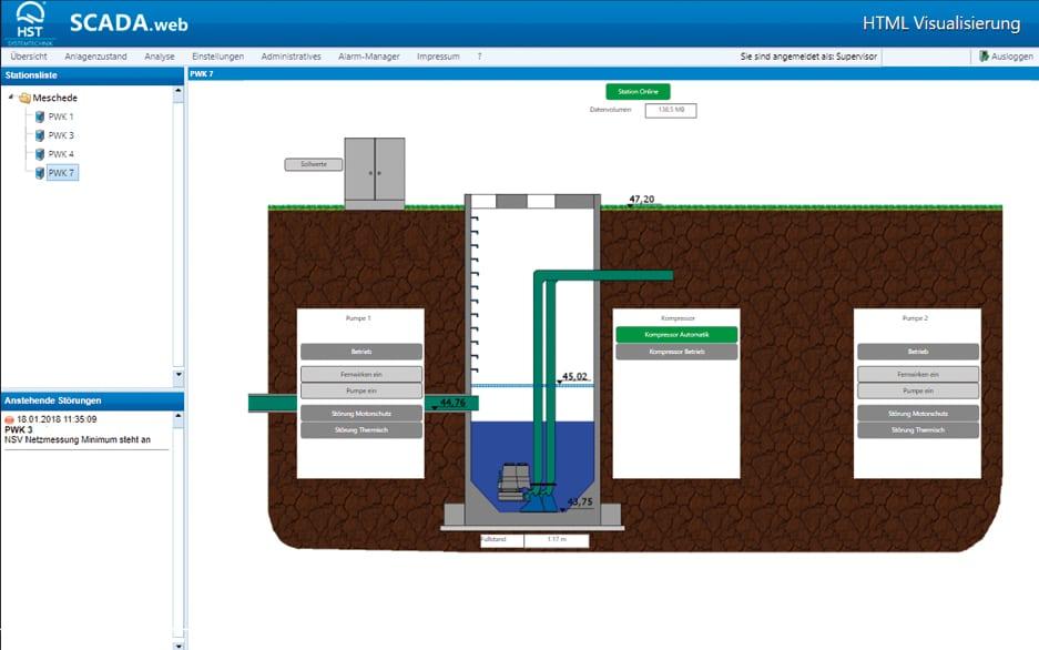 SCADA.web Visualisierung von Prozessen 3