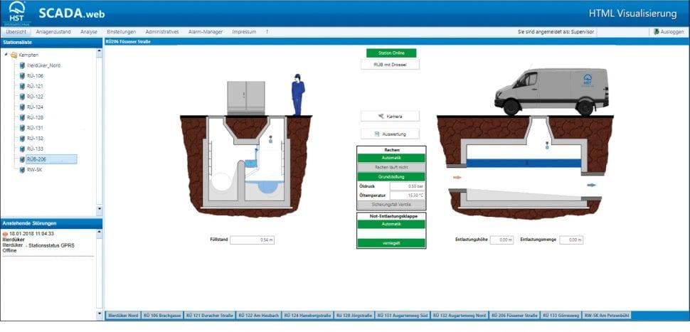 SCADA.web Visualisierung von Prozessen 1