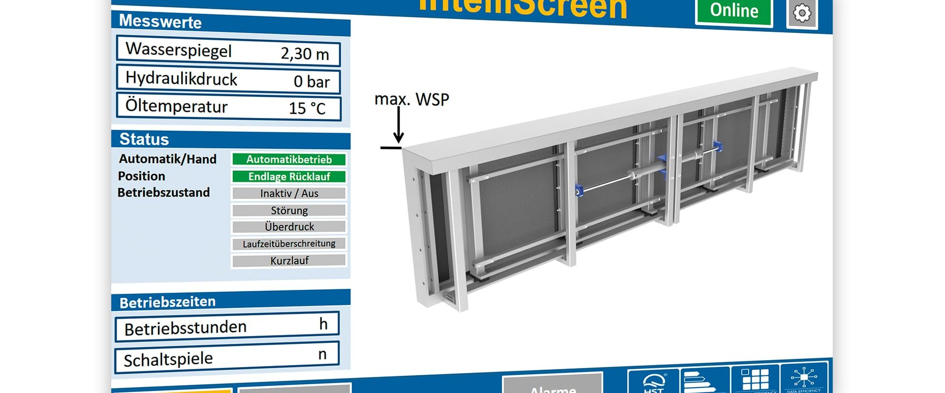 hst_intelliScreen