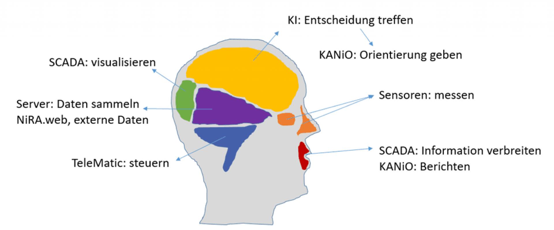 ki_kuenstliche_intelligenz_hst